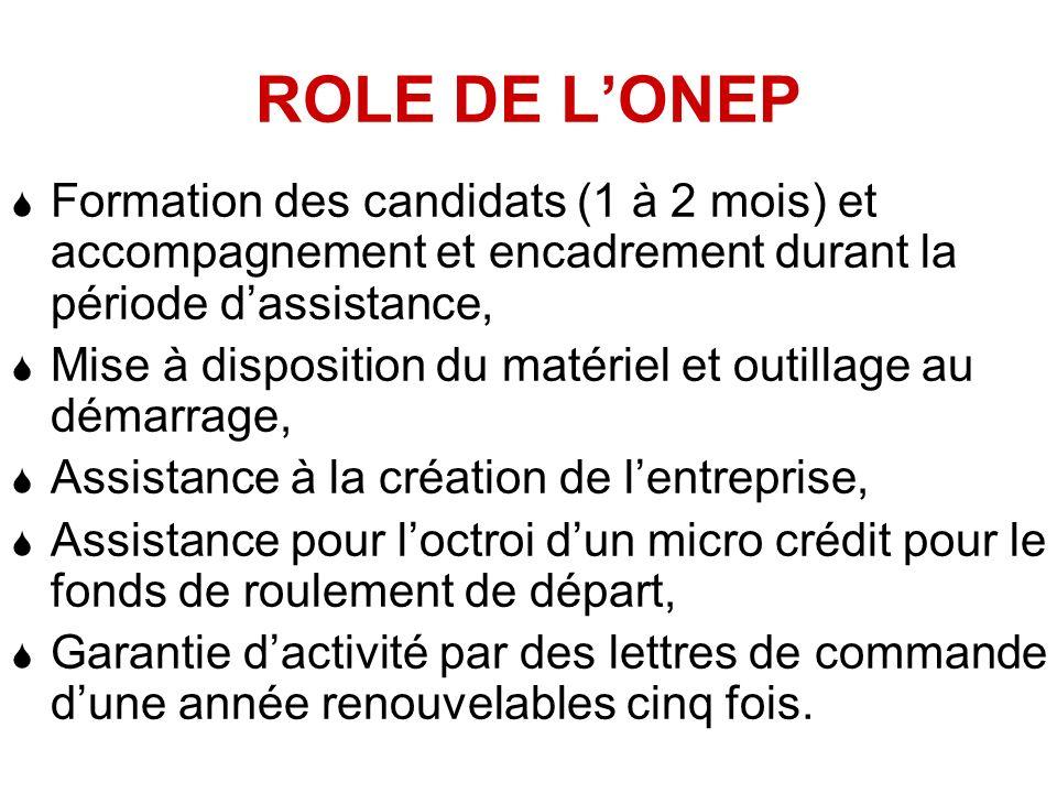 ROLE DE LONEP Formation des candidats (1 à 2 mois) et accompagnement et encadrement durant la période dassistance, Mise à disposition du matériel et o