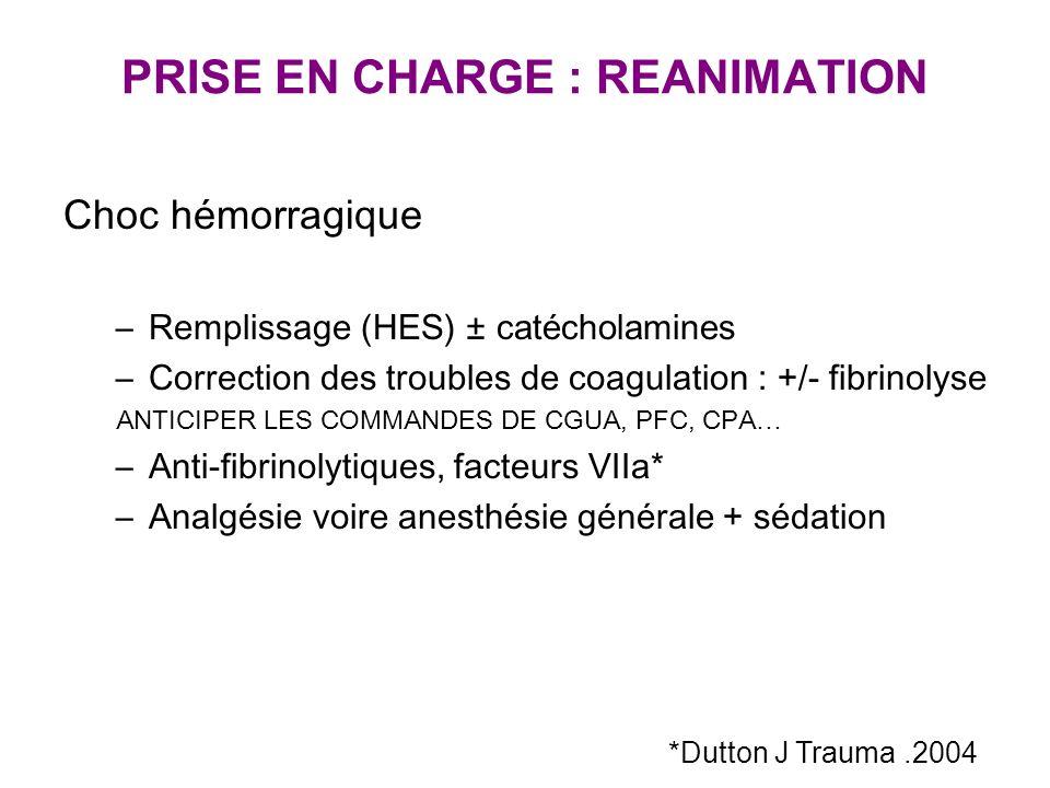 PRISE EN CHARGE : REANIMATION Choc hémorragique –Remplissage (HES) ± catécholamines –Correction des troubles de coagulation : +/- fibrinolyse ANTICIPE