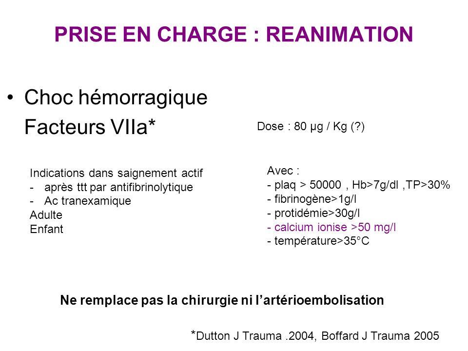 PRISE EN CHARGE : REANIMATION Choc hémorragique Facteurs VIIa* Indications dans saignement actif -après ttt par antifibrinolytique -Ac tranexamique Ad