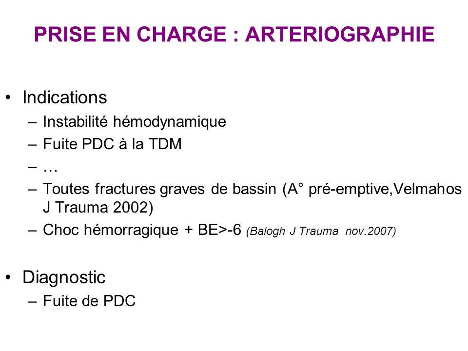 PRISE EN CHARGE : ARTERIOGRAPHIE Indications –Instabilité hémodynamique –Fuite PDC à la TDM –… –Toutes fractures graves de bassin (A° pré-emptive,Velm
