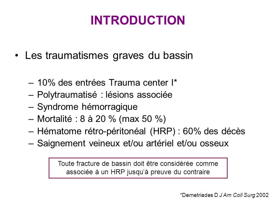 PRISE EN CHARGE : REANIMATION Choc hémorragique –Remplissage (HES) ± catécholamines –Correction des troubles de coagulation : +/- fibrinolyse ANTICIPER LES COMMANDES DE CGUA, PFC, CPA… –Anti-fibrinolytiques, facteurs VIIa* –Analgésie voire anesthésie générale + sédation *Dutton J Trauma.2004