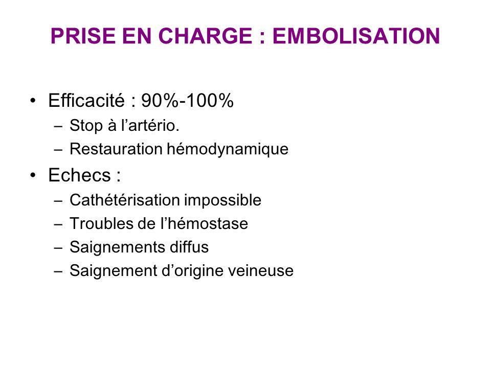 PRISE EN CHARGE : EMBOLISATION Efficacité : 90%-100% –Stop à lartério. –Restauration hémodynamique Echecs : –Cathétérisation impossible –Troubles de l
