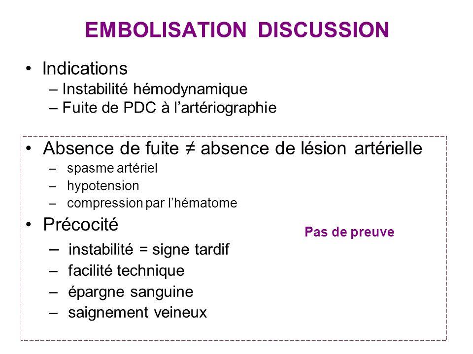 EMBOLISATION DISCUSSION Absence de fuite absence de lésion artérielle – spasme artériel – hypotension – compression par lhématome Précocité – instabil