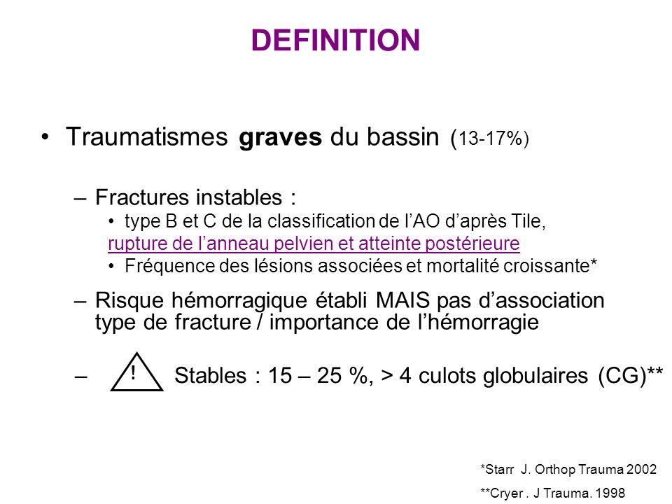 DEFINITION Traumatismes graves du bassin ( 13-17%) –Fractures instables : type B et C de la classification de lAO daprès Tile, rupture de lanneau pelv