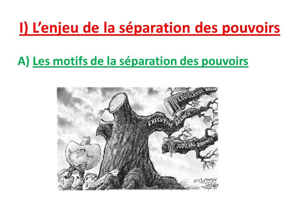 I) Lenjeu de la séparation des pouvoirs A) Les motifs de la séparation des pouvoirs