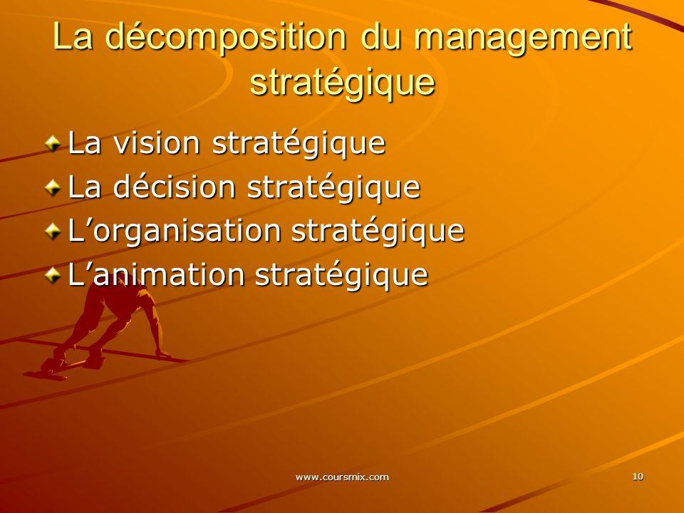 www.coursmix.com 10 La décomposition du management stratégique La vision stratégique La décision stratégique Lorganisation stratégique Lanimation stra