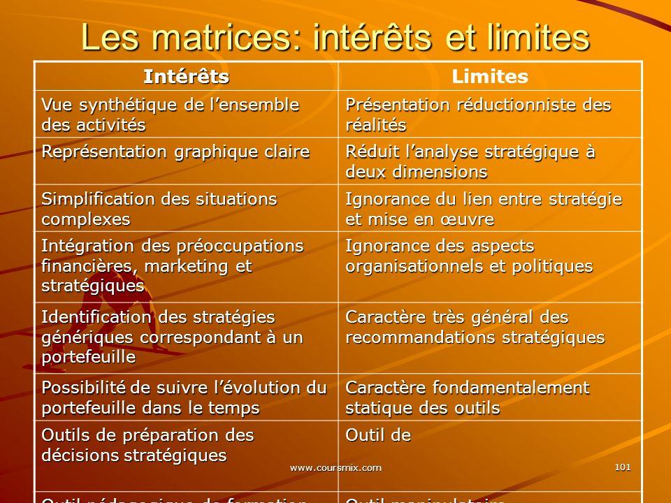 www.coursmix.com 101 Les matrices: intérêts et limites IntérêtsLimites Vue synthétique de lensemble des activités Présentation réductionniste des réal