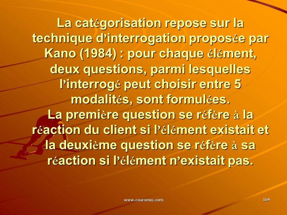 www.coursmix.com 104 La cat é gorisation repose sur la technique d interrogation propos é e par Kano (1984) : pour chaque é l é ment, deux questions,