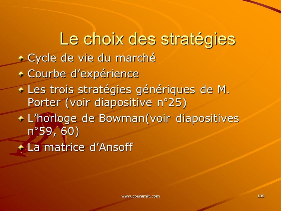 www.coursmix.com 105 Le choix des stratégies Cycle de vie du marché Courbe dexpérience Les trois stratégies génériques de M. Porter (voir diapositive