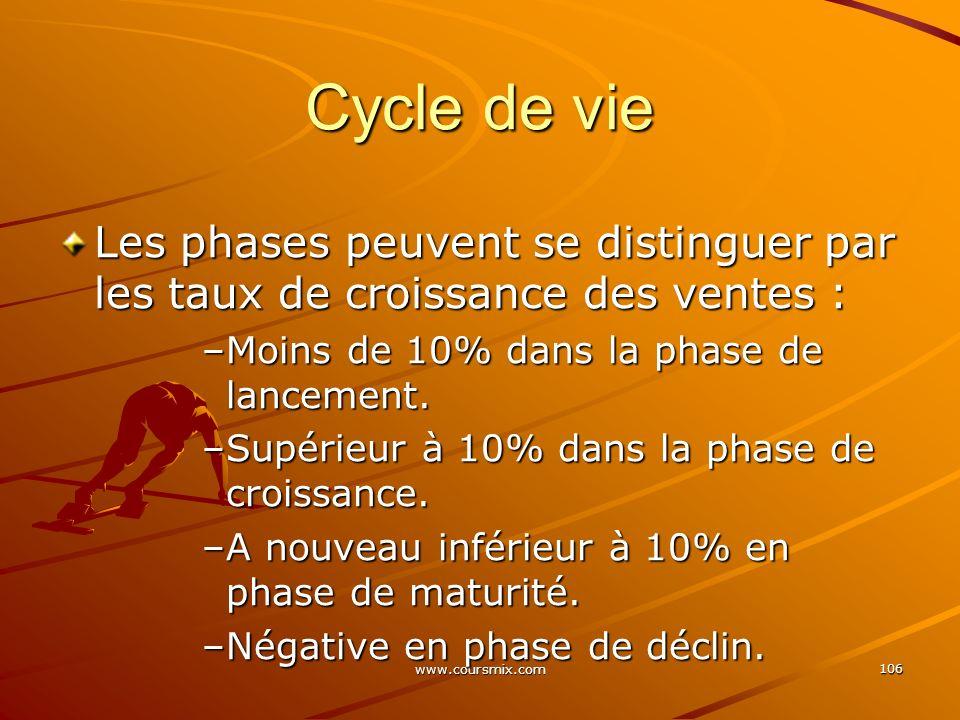 www.coursmix.com 106 Cycle de vie Les phases peuvent se distinguer par les taux de croissance des ventes : –Moins de 10% dans la phase de lancement. –