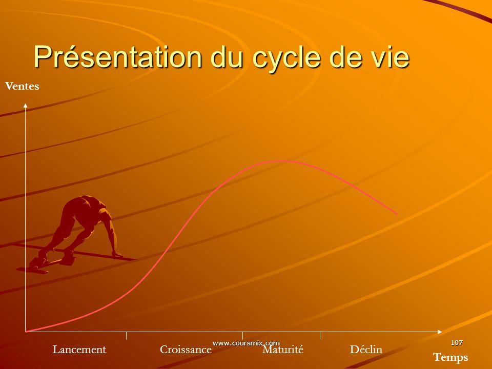 www.coursmix.com 107 Présentation du cycle de vie LancementCroissanceMaturitéDéclin Temps Ventes