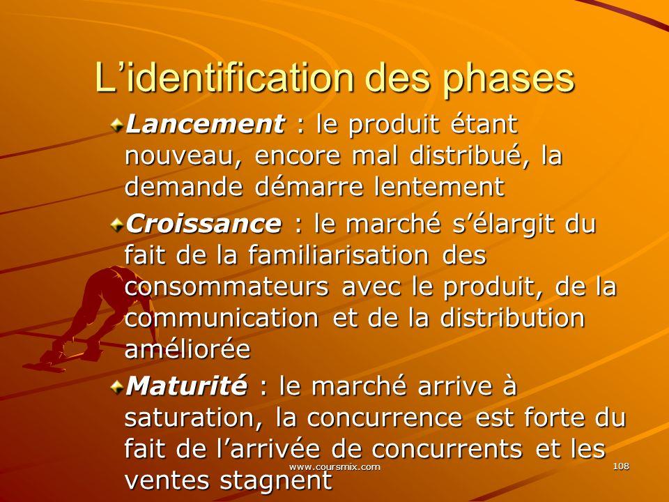 www.coursmix.com 108 Lidentification des phases Lancement : le produit étant nouveau, encore mal distribué, la demande démarre lentement Croissance :