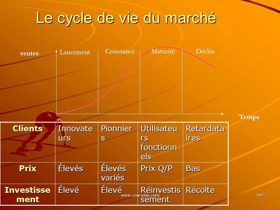 www.coursmix.com 112 Le cycle de vie du marché Lancement CroissanceMaturitéDéclin Clients Innovate urs Pionnier s Utilisateu rs fonctionn els Retardat