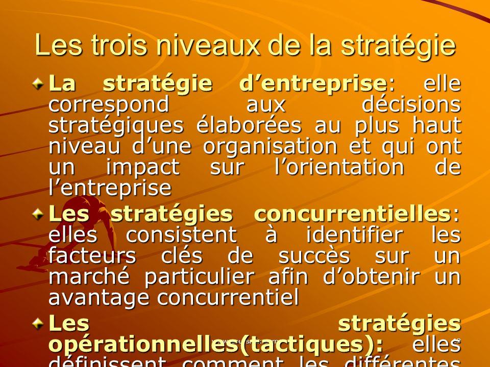 www.coursmix.com 13 Les trois niveaux de la stratégie La stratégie dentreprise: elle correspond aux décisions stratégiques élaborées au plus haut nive