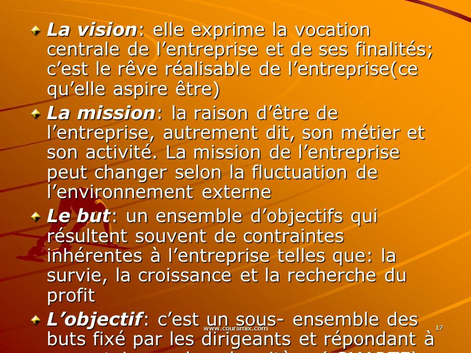 www.coursmix.com 17 La vision: elle exprime la vocation centrale de lentreprise et de ses finalités; cest le rêve réalisable de lentreprise(ce quelle