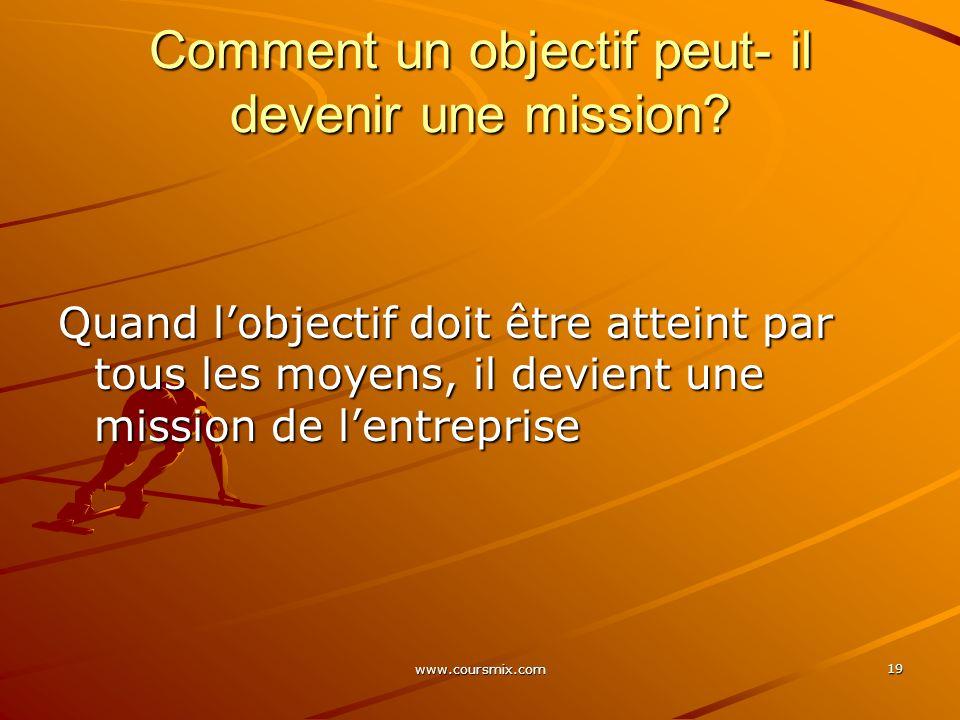 www.coursmix.com 19 Comment un objectif peut- il devenir une mission? Quand lobjectif doit être atteint par tous les moyens, il devient une mission de