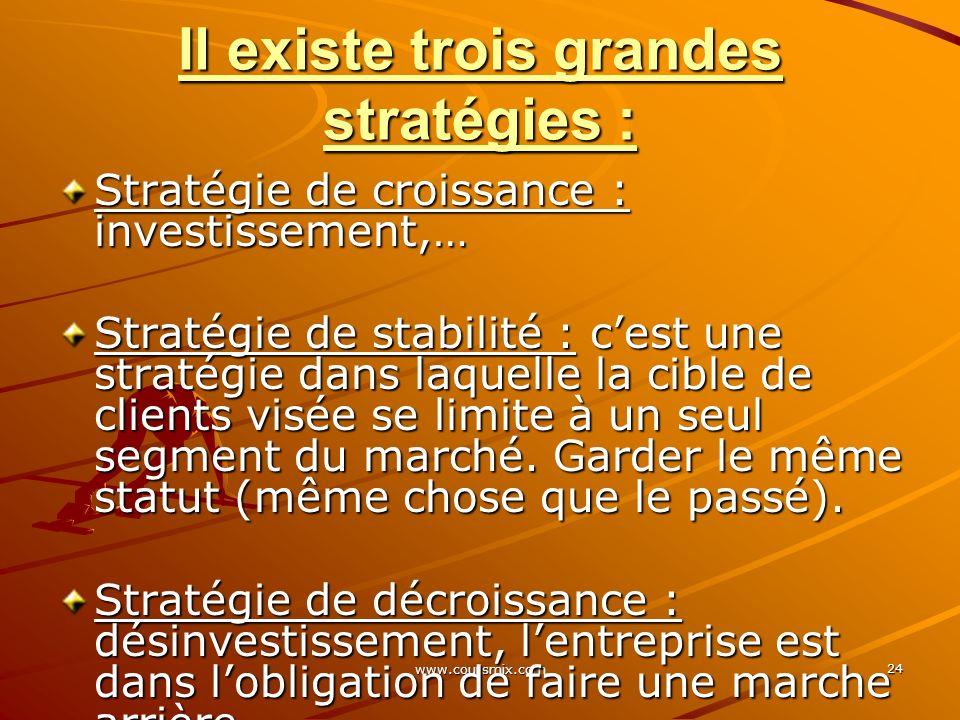 www.coursmix.com 24 Il existe trois grandes stratégies : Stratégie de croissance : investissement,… Stratégie de stabilité : cest une stratégie dans l