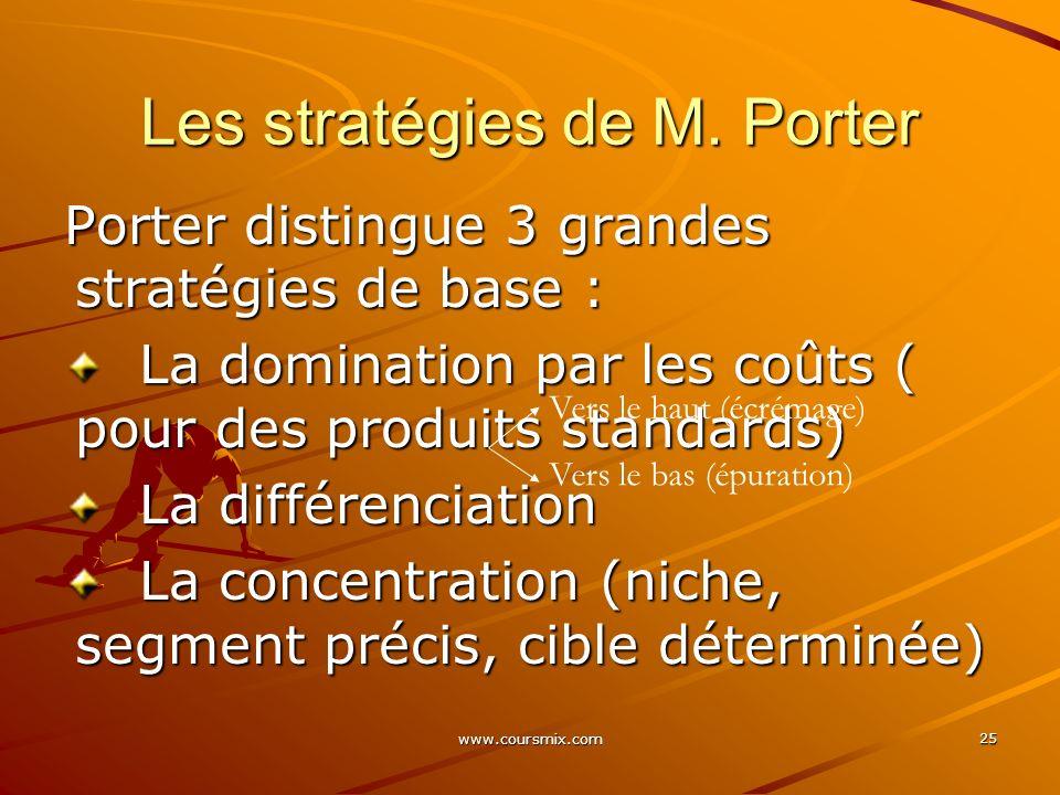 www.coursmix.com 25 Les stratégies de M. Porter Porter distingue 3 grandes stratégies de base : La domination par les coûts ( pour des produits standa