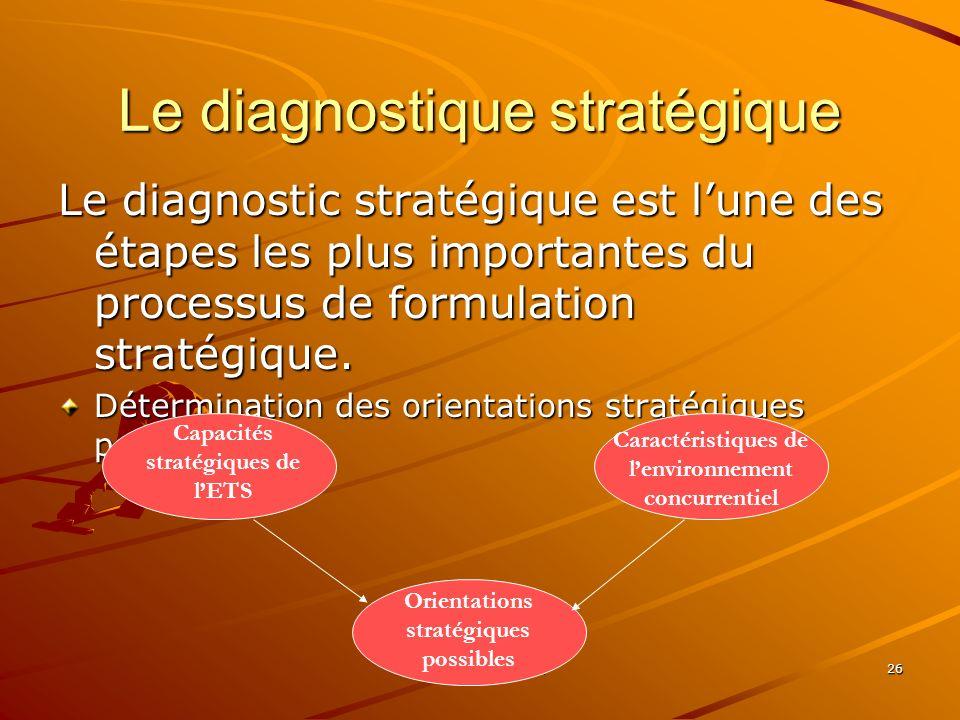 www.coursmix.com 26 Le diagnostique stratégique Le diagnostic stratégique est lune des étapes les plus importantes du processus de formulation stratég