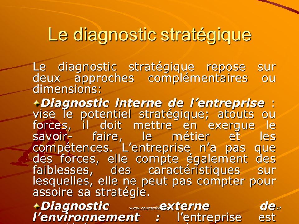 www.coursmix.com27 Le diagnostic stratégique Le diagnostic stratégique repose sur deux approches complémentaires ou dimensions: Diagnostic interne de