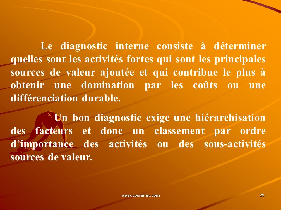 www.coursmix.com 29 Le diagnostic interne consiste à déterminer quelles sont les activités fortes qui sont les principales sources de valeur ajoutée e