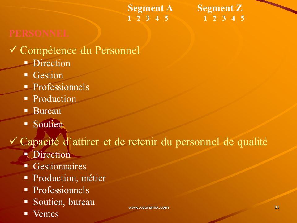 www.coursmix.com 31 Segment A Segment Z 1 2 3 4 5 PERSONNEL Compétence du Personnel Direction Gestion Professionnels Production Bureau Soutien Capacit