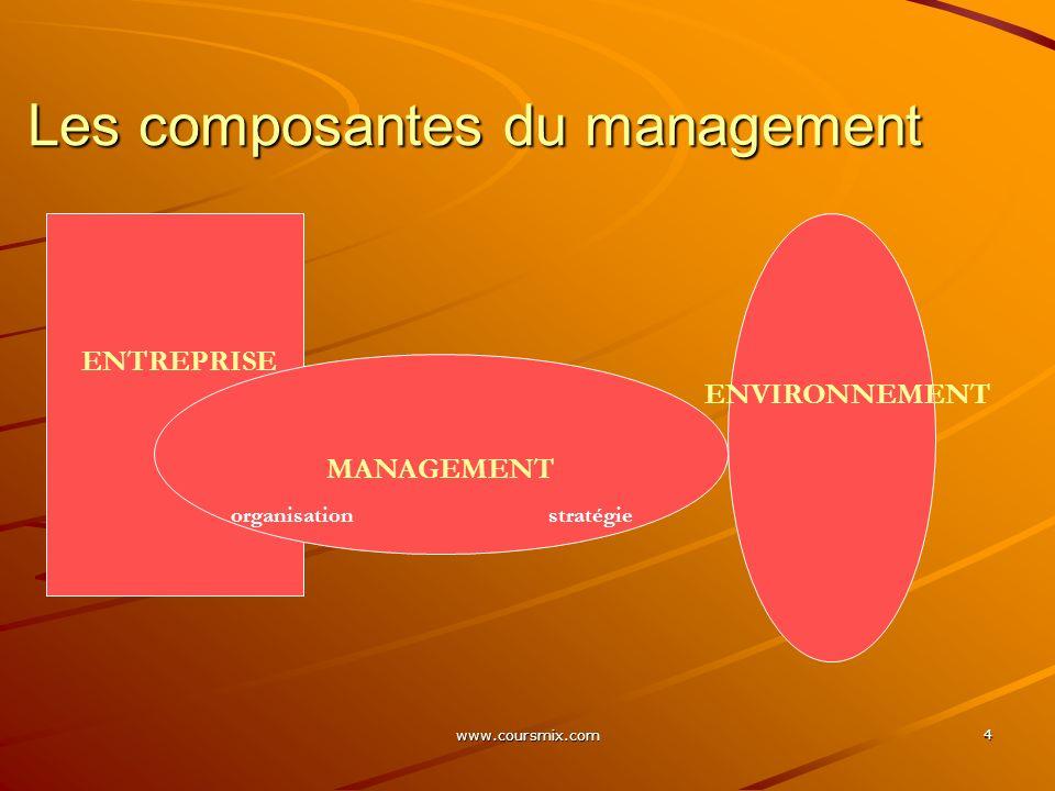 www.coursmix.com 5 Les fonctions dun manager PODC Planification Organisation Contrôle Direction