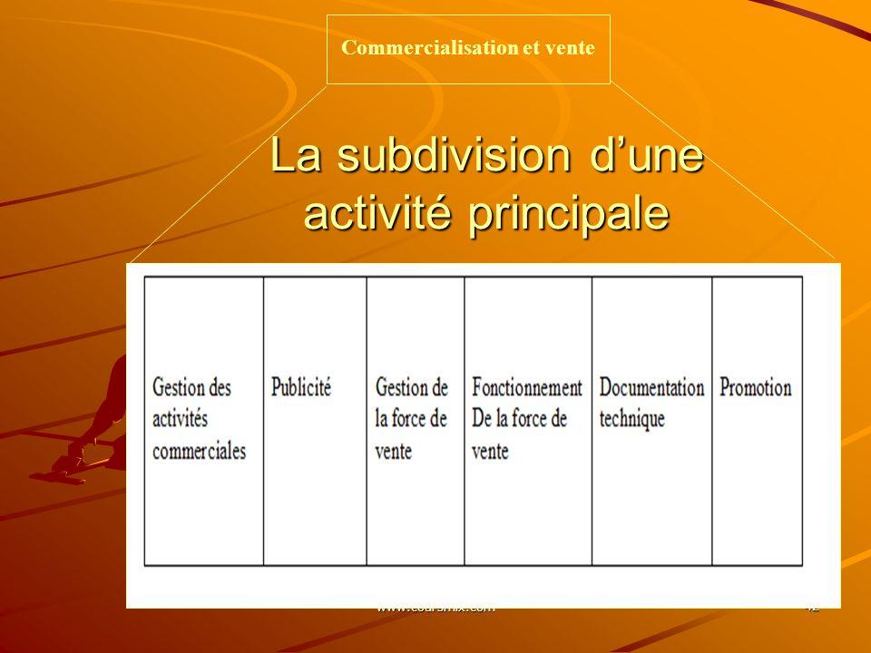 www.coursmix.com 42 La subdivision dune activité principale Commercialisation et vente