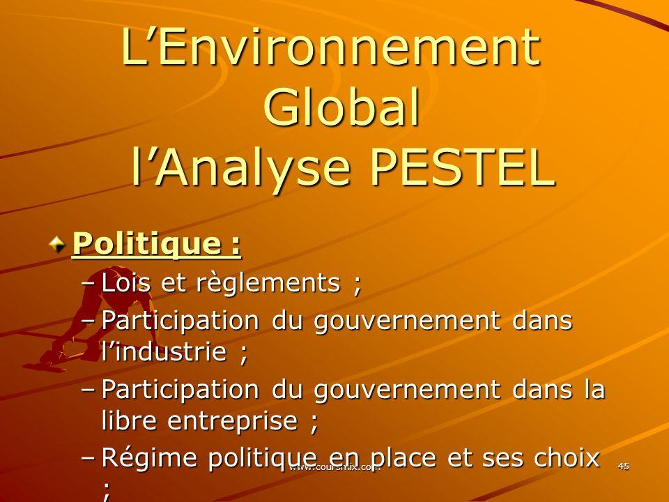www.coursmix.com 45 LEnvironnement Global lAnalyse PESTEL Politique : –Lois et règlements ; –Participation du gouvernement dans lindustrie ; –Particip