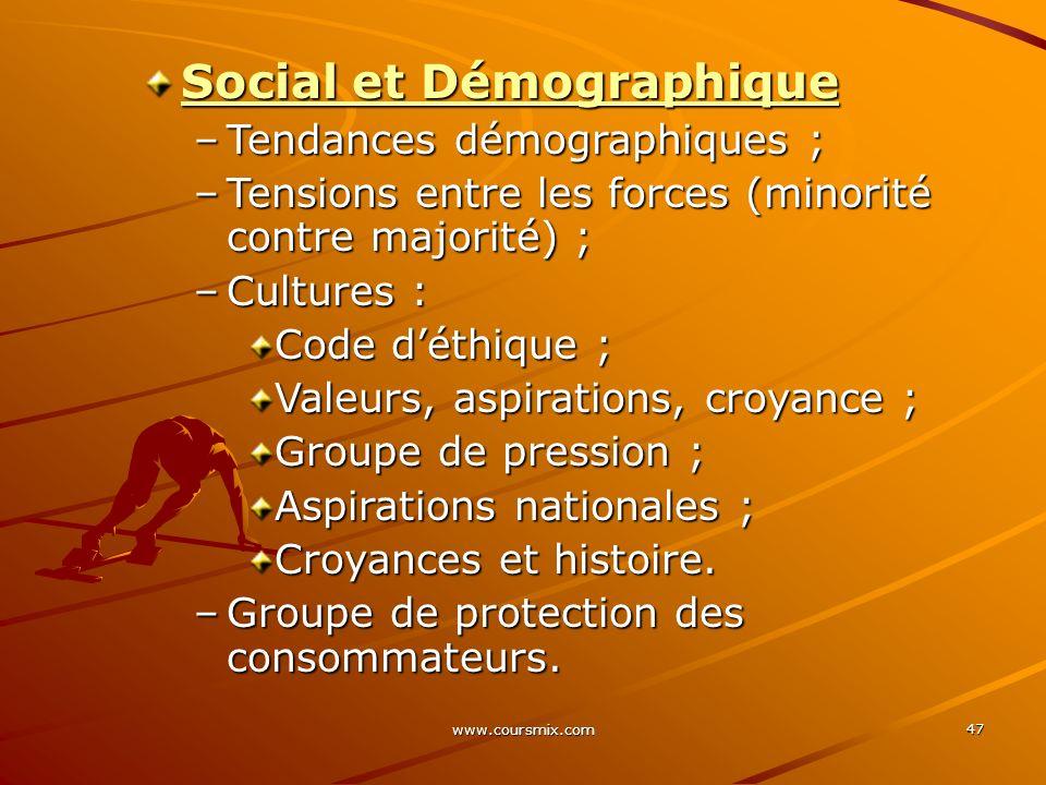 www.coursmix.com 47 Social et Démographique –Tendances démographiques ; –Tensions entre les forces (minorité contre majorité) ; –Cultures : Code déthi