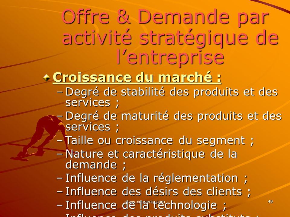 www.coursmix.com 49 Offre & Demande par activité stratégique de lentreprise Croissance du marché : –Degré de stabilité des produits et des services ;