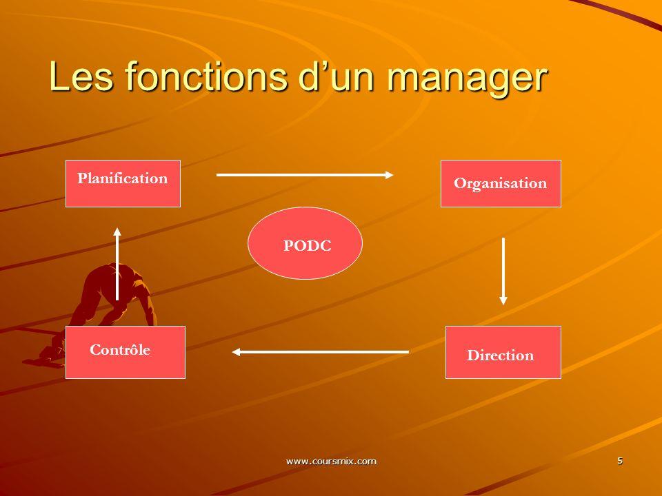 www.coursmix.com 6 Les rôles dun manager Rôles de contact / Interpersonnel : - Représenter Collecter ; - Représenter Collecter ; - Diriger ; - Diriger ; - Assurer les liaisons.