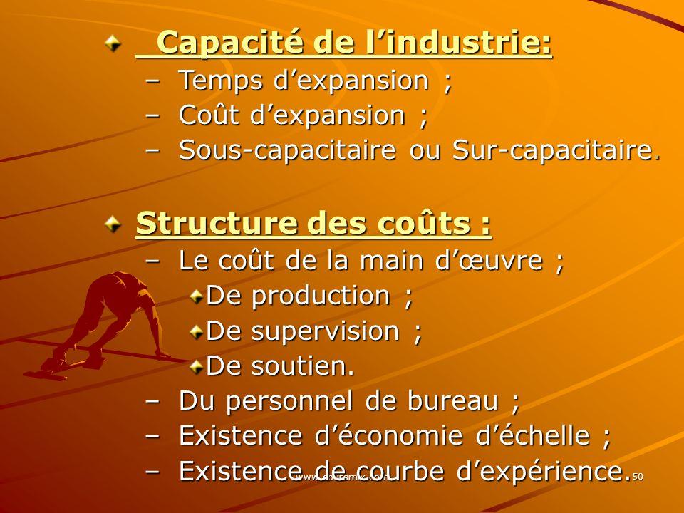 www.coursmix.com 50 Capacité de lindustrie: Capacité de lindustrie: –Temps dexpansion ; –Coût dexpansion ; –Sous-capacitaire ou Sur-capacitaire. Struc
