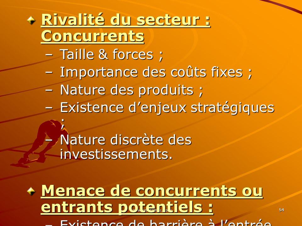 www.coursmix.com 54 Rivalité du secteur : Concurrents –Taille & forces ; –Importance des coûts fixes ; –Nature des produits ; –Existence denjeux strat