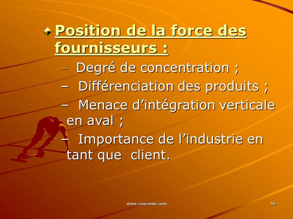 www.coursmix.com 56 Position de la force des fournisseurs : – Degré de concentration ; – Différenciation des produits ; – Menace dintégration vertical
