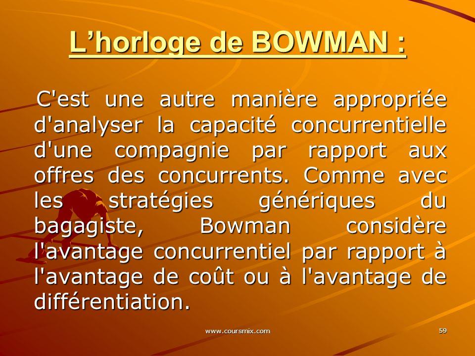 www.coursmix.com 59 Lhorloge de BOWMAN : C'est une autre manière appropriée d'analyser la capacité concurrentielle d'une compagnie par rapport aux off