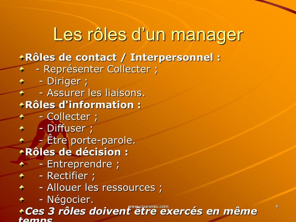 www.coursmix.com 7 Les qualités dun manager Humaine : - Maturité social ; - Maturité social ; - Implication dans le groupe ; - Implication dans le groupe ; - … - … Techniques : - Informatique ; - Informatique ; - Finance ; - Finance ; - … - … Conceptuelle : - Vision ; - Vision ; - Développement.