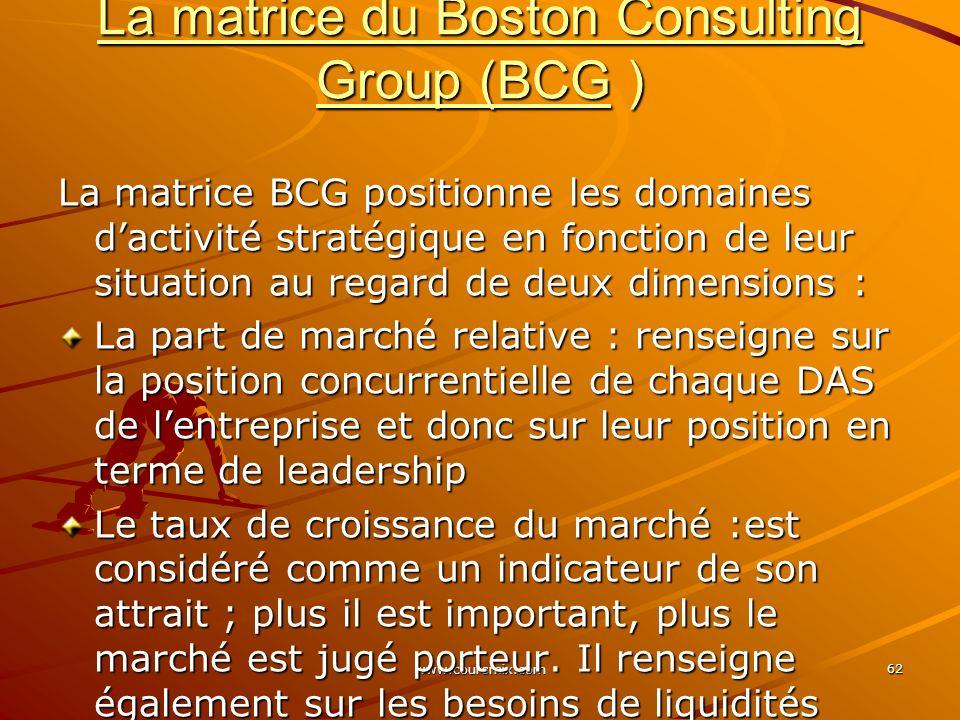 www.coursmix.com 62 La matrice BCG positionne les domaines dactivité stratégique en fonction de leur situation au regard de deux dimensions : La part