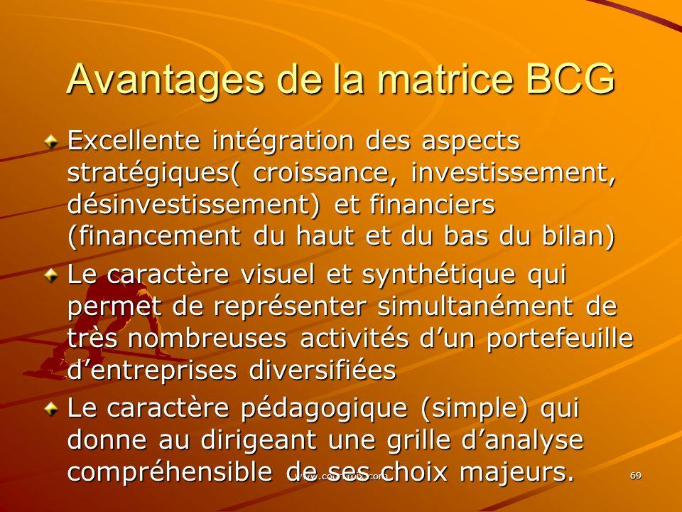www.coursmix.com 69 Avantages de la matrice BCG Excellente intégration des aspects stratégiques( croissance, investissement, désinvestissement) et fin