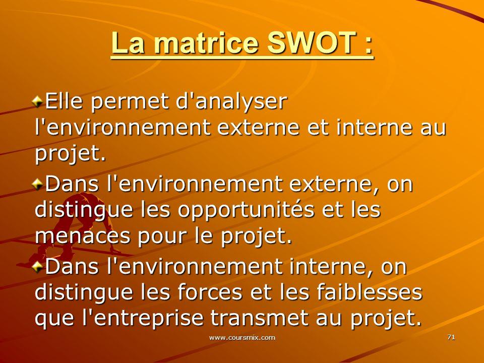 www.coursmix.com 71 La matrice SWOT : Elle permet d'analyser l'environnement externe et interne au projet. Dans l'environnement externe, on distingue