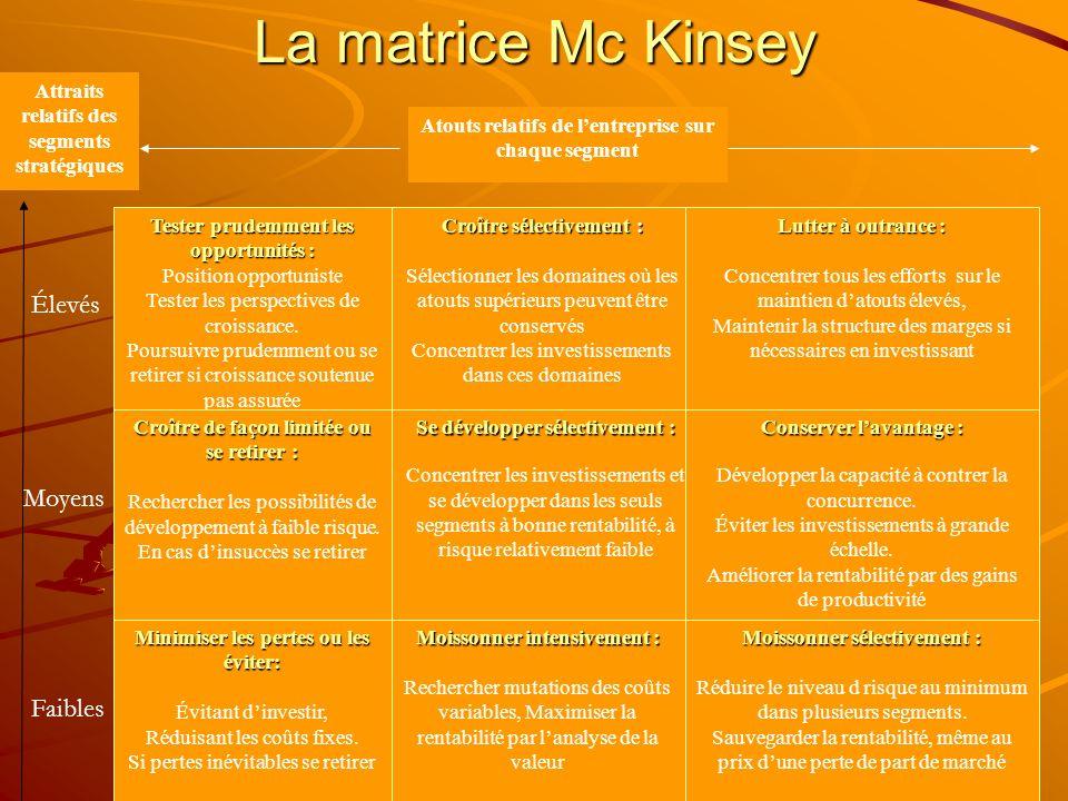 www.coursmix.com 76 La matrice Mc Kinsey Tester prudemment les opportunités : Position opportuniste Tester les perspectives de croissance. Poursuivre