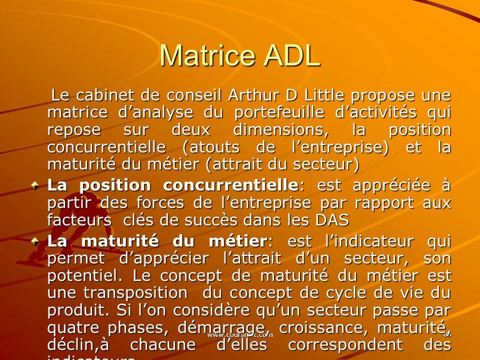 www.coursmix.com 83 Matrice ADL Le cabinet de conseil Arthur D Little propose une matrice danalyse du portefeuille dactivités qui repose sur deux dime