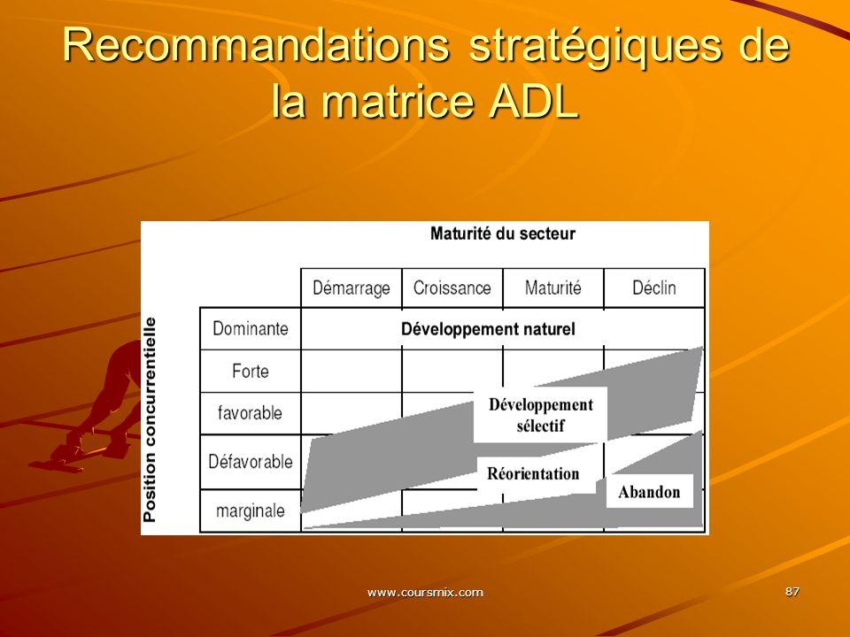 www.coursmix.com 87 Recommandations stratégiques de la matrice ADL