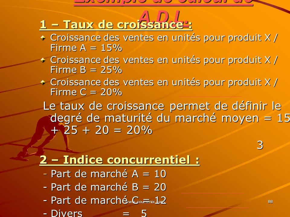 www.coursmix.com 88 Exemple de calcul de A.D.L. 1 – Taux de croissance : Croissance des ventes en unités pour produit X / Firme A = 15% Croissance des