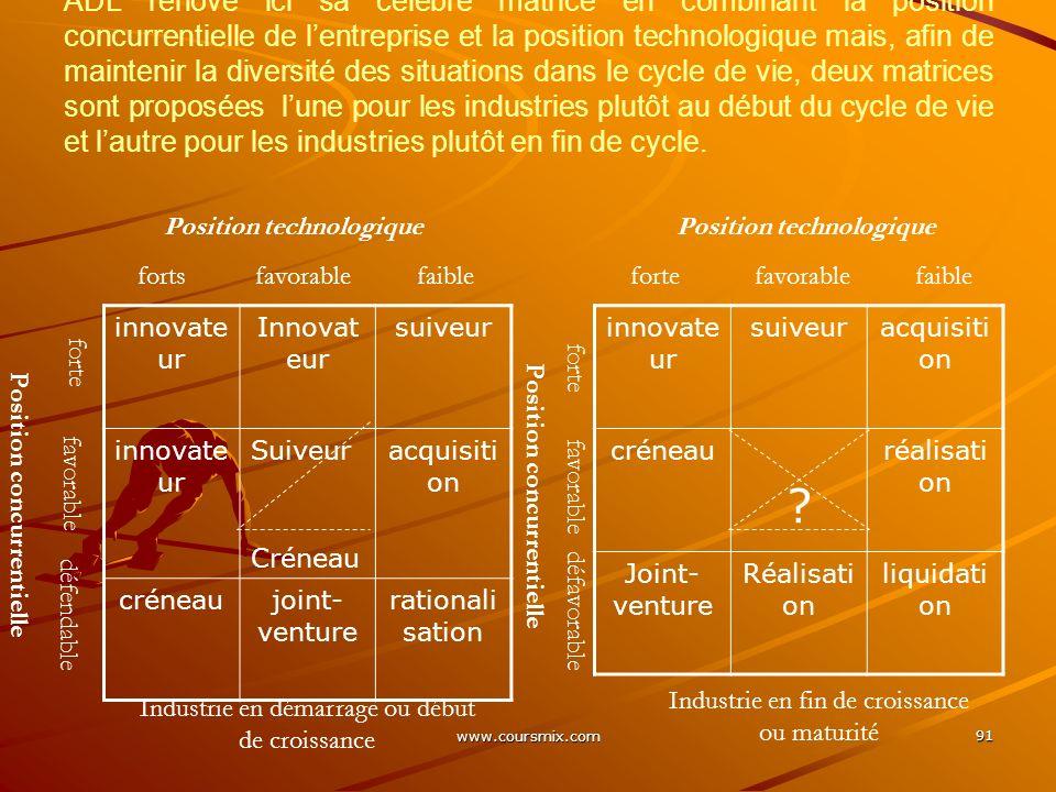 www.coursmix.com 91 ADL rénove ici sa célèbre matrice en combinant la position concurrentielle de lentreprise et la position technologique mais, afin