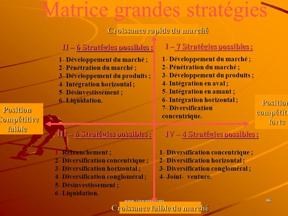 www.coursmix.com 96 II – 6 Stratégies possibles : 1- Développement du marché ; 2- Pénétration du marché ; 3- Développement du produits ; 4- Intégratio