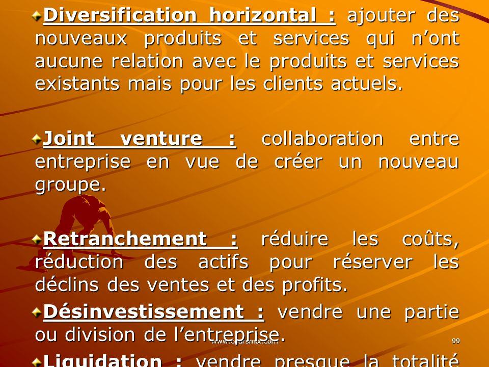 www.coursmix.com 99 Diversification horizontal : ajouter des nouveaux produits et services qui nont aucune relation avec le produits et services exist