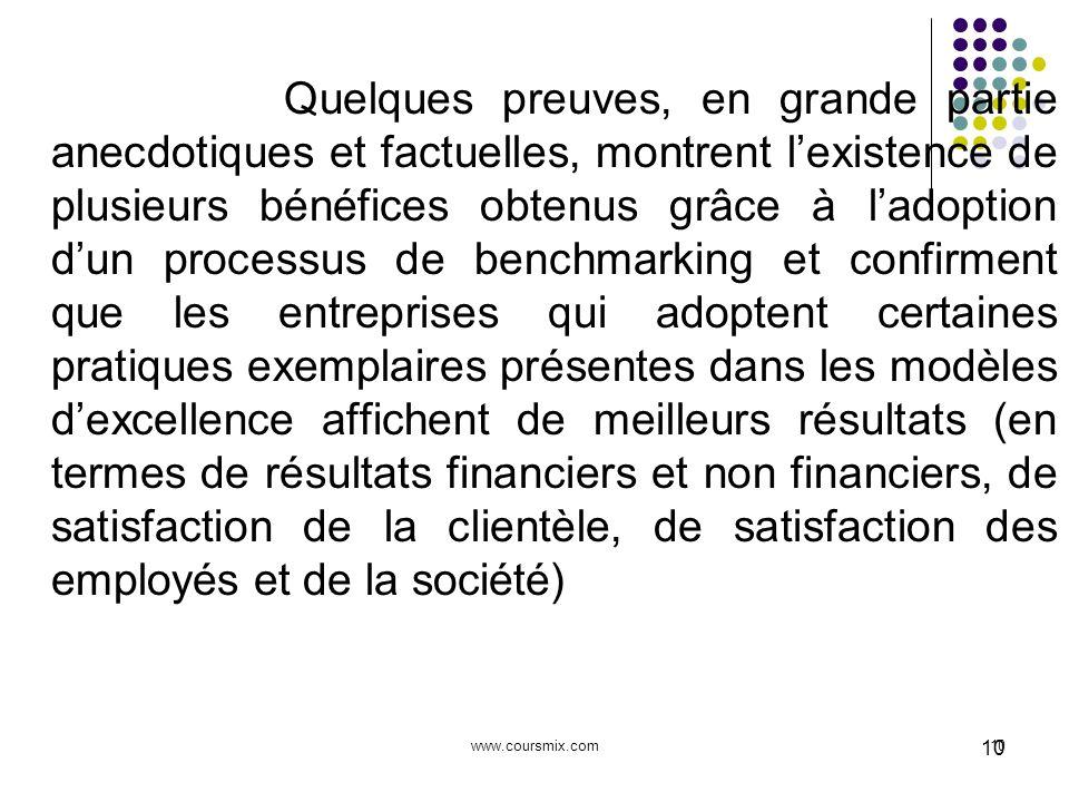 www.coursmix.com10 Quelques preuves, en grande partie anecdotiques et factuelles, montrent lexistence de plusieurs bénéfices obtenus grâce à ladoption