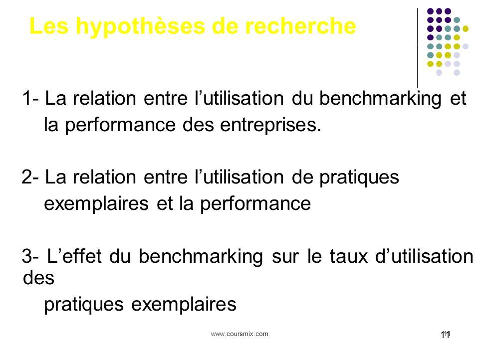 www.coursmix.com11 Les hypothèses de recherche 1- La relation entre lutilisation du benchmarking et la performance des entreprises. 2- La relation ent