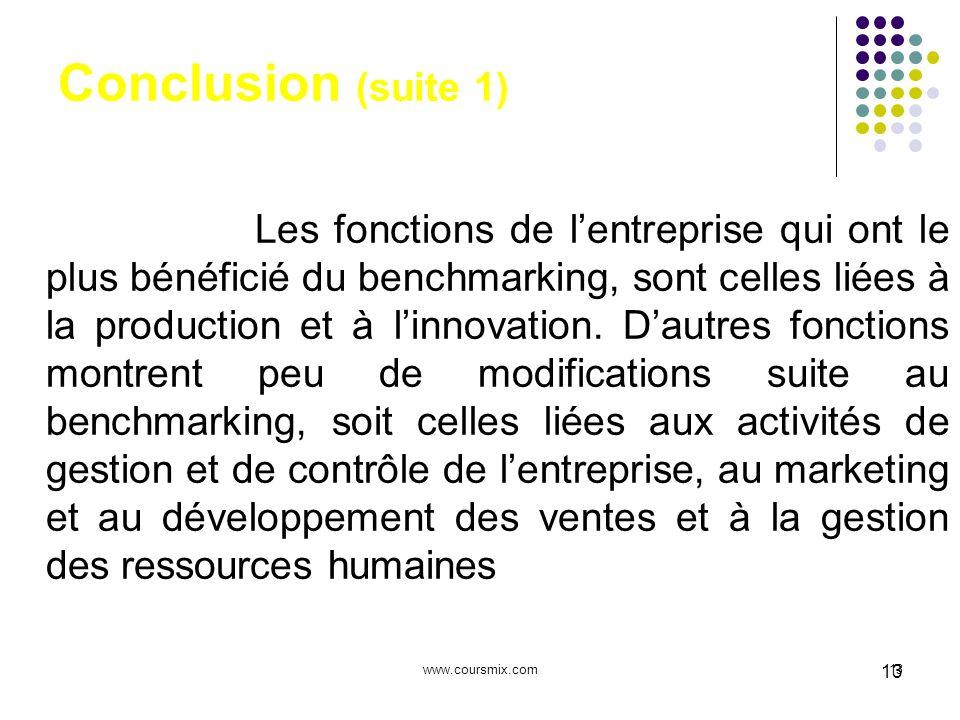 www.coursmix.com13 Conclusion (suite 1) Les fonctions de lentreprise qui ont le plus bénéficié du benchmarking, sont celles liées à la production et à